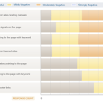 Future of Search – Page-Level Factors