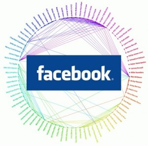 Facebook-Open-Graph-300x297