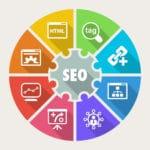 SEO - Organic Search Marketing Services NJ